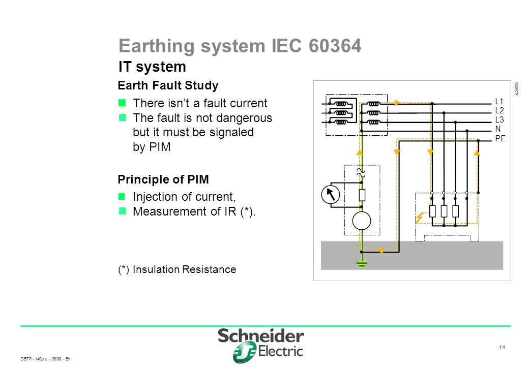 DBTP - 140pre - 06/99 - En 14 Earthing system IEC 60364 IT system Earth Fault Study There isn't a fault current The fault is not dangerous but it must