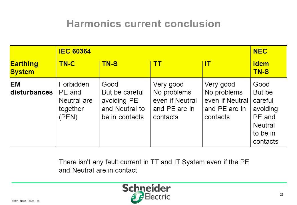 DBTP - 140pre - 06/99 - En 28 Harmonics current conclusion IEC 60364NEC EarthingTN-CTN-STTITidem SystemTN-S EMForbiddenGoodVery goodVery goodGood dist
