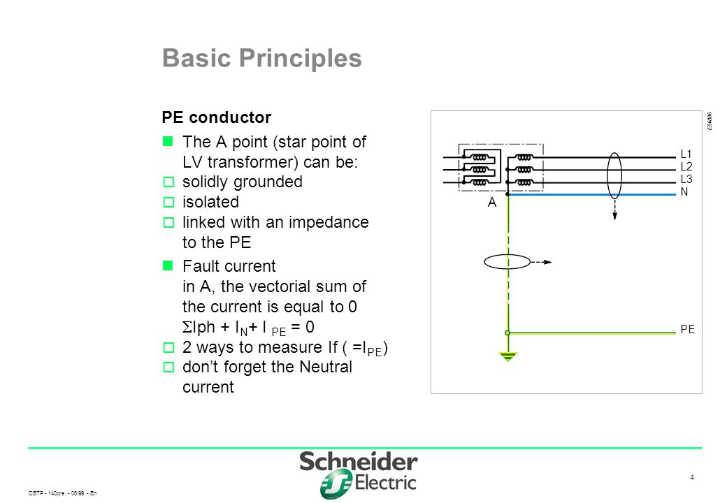 DBTP - 140pre - 06/99 - En 4 4 Basic Principles PE conductor The A point (star point of LV transformer) can be:  solidly grounded  isolated  linked