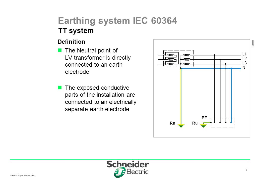 DBTP - 140pre - 06/99 - En 7 7 Earthing system IEC 60364 TT system Definition The Neutral point of LV transformer is directly connected to an earth el
