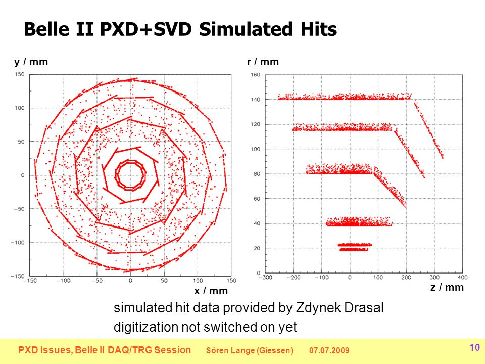 PXD Issues, Belle II DAQ/TRG Session Sören Lange (Giessen) 07.07.2009 10 Belle II PXD+SVD Simulated Hits simulated hit data provided by Zdynek Drasal digitization not switched on yet y / mm x / mm z / mm r / mm