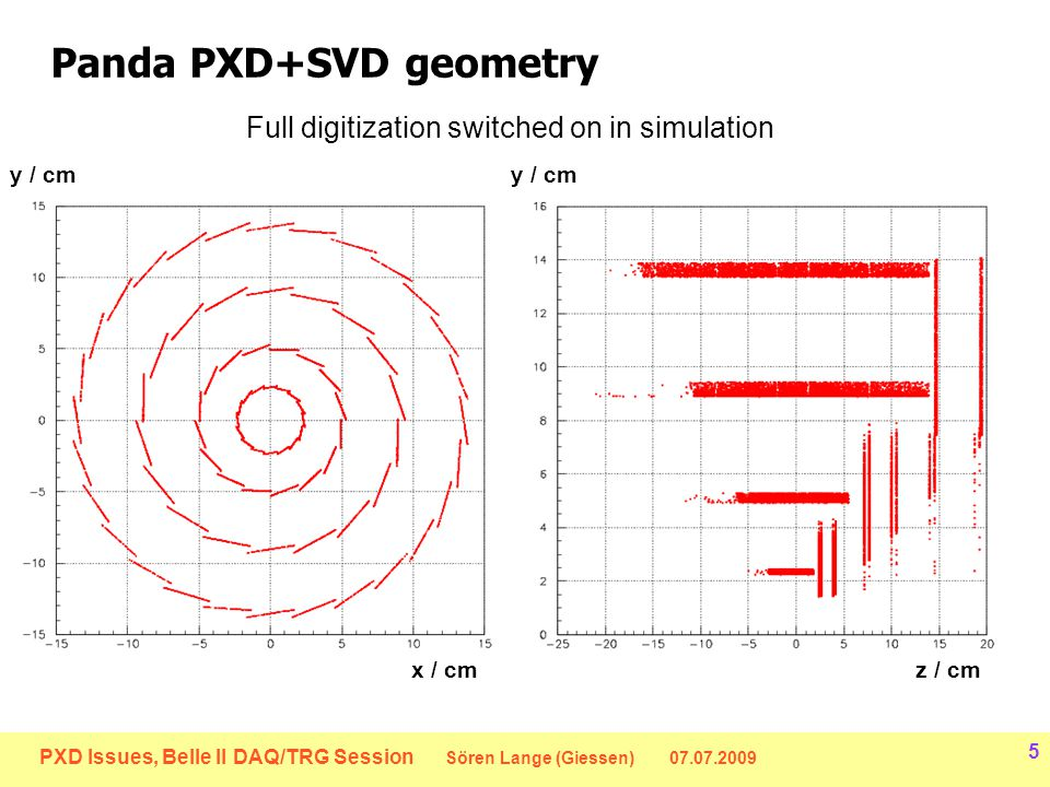 PXD Issues, Belle II DAQ/TRG Session Sören Lange (Giessen) 07.07.2009 5 Panda PXD+SVD geometry Full digitization switched on in simulation y / cm x / cm y / cm z / cm