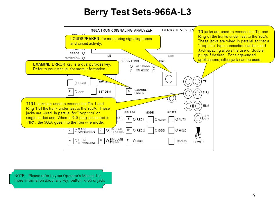 6 Berry Test Sets-966A-L3 VOLUME control for setting audio output level.
