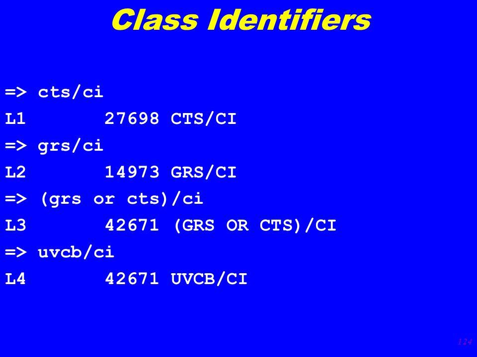 124 => cts/ci L1 27698 CTS/CI => grs/ci L2 14973 GRS/CI => (grs or cts)/ci L3 42671 (GRS OR CTS)/CI => uvcb/ci L4 42671 UVCB/CI Class Identifiers