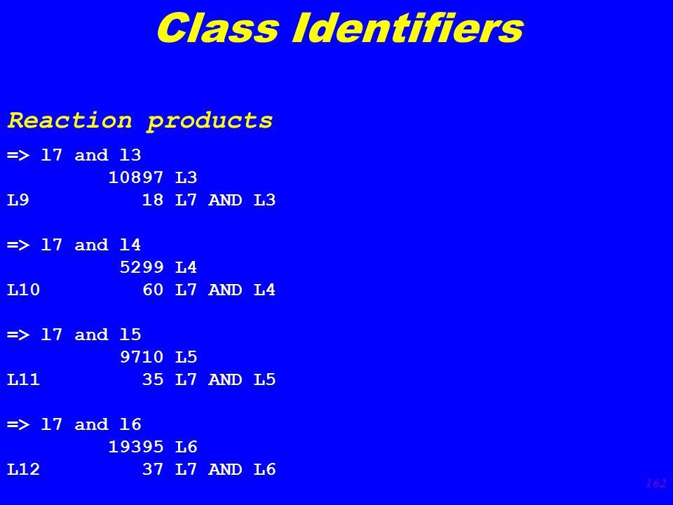 162 Class Identifiers Reaction products => l7 and l3 10897 L3 L9 18 L7 AND L3 => l7 and l4 5299 L4 L10 60 L7 AND L4 => l7 and l5 9710 L5 L11 35 L7 AND L5 => l7 and l6 19395 L6 L12 37 L7 AND L6