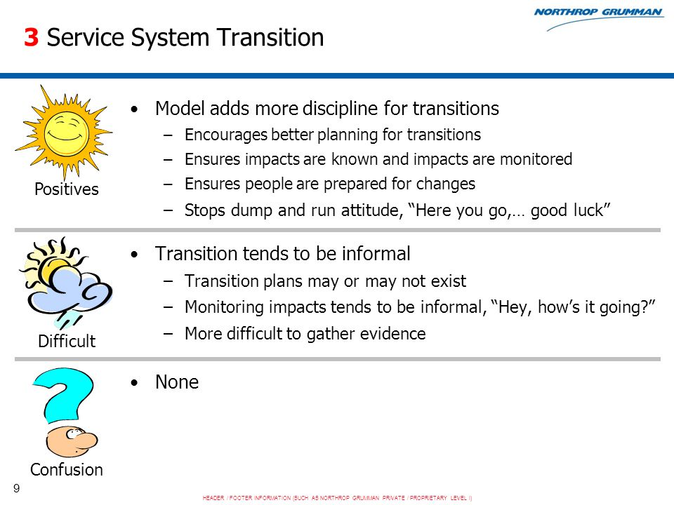 HEADER / FOOTER INFORMATION (SUCH AS NORTHROP GRUMMAN PRIVATE / PROPRIETARY LEVEL I) 9 3 Service System Transition Model adds more discipline for transitions –Encourages better planning for transitions –Ensures impacts are known and impacts are monitored –Ensures people are prepared for changes –Stops dump and run attitude, Here you go,… good luck Transition tends to be informal –Transition plans may or may not exist –Monitoring impacts tends to be informal, Hey, how's it going –More difficult to gather evidence None Positives Difficult Confusion
