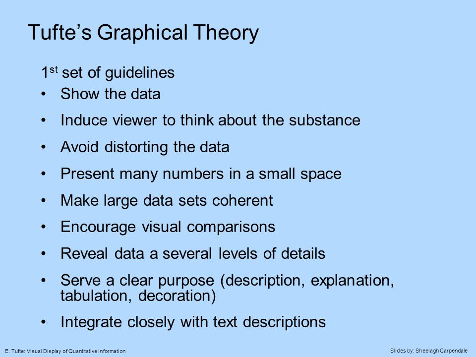 Slides by: Sheelagh Carpendale E. Tufte: Visual Display of Quantitative Information Tufte's Graphical Theory 1 st set of guidelines Show the data Indu