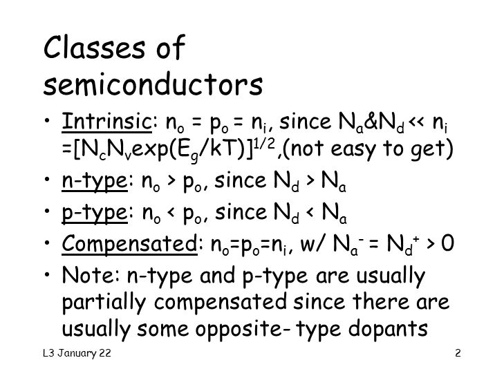 L3 January 222 Classes of semiconductors Intrinsic: n o = p o = n i, since N a &N d << n i =[N c N v exp(E g /kT)] 1/2,(not easy to get) n-type: n o > p o, since N d > N a p-type: n o < p o, since N d < N a Compensated: n o =p o =n i, w/ N a - = N d + > 0 Note: n-type and p-type are usually partially compensated since there are usually some opposite-type dopants