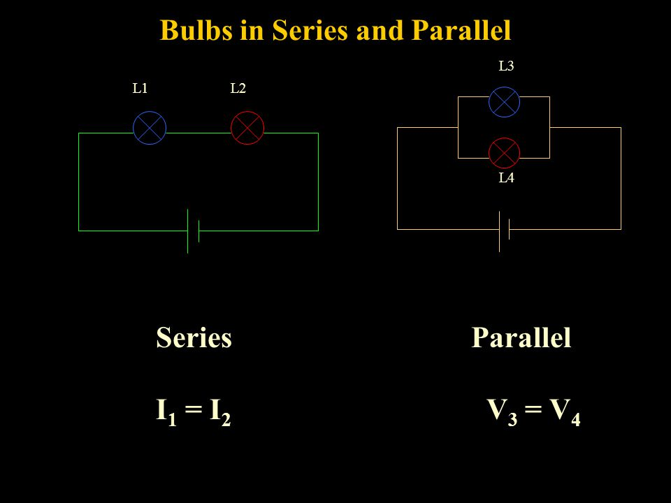 Bulbs in Series and Parallel Series Parallel I 1 = I 2 V 3 = V 4 L3 L4 L1L2
