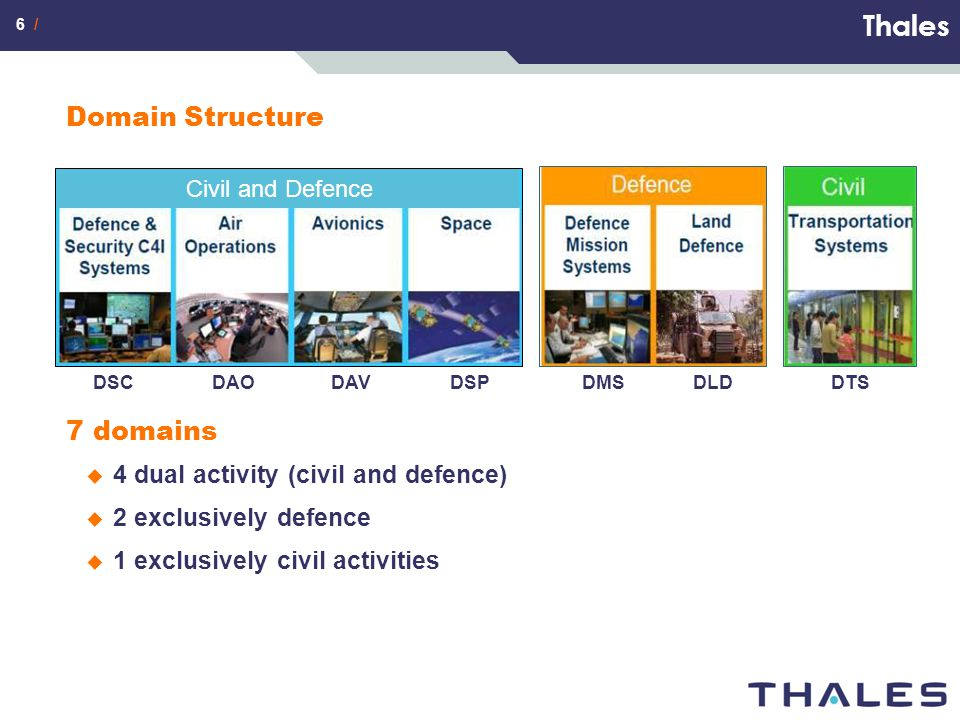 6 / Thales Domain Structure 7 domains  4 dual activity (civil and defence)  2 exclusively defence  1 exclusively civil activities Civil and Defence