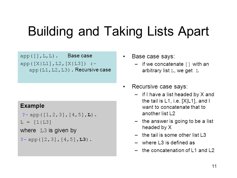 11 Building and Taking Lists Apart app([],L,L). Base case app([X|L1],L2,[X|L3]) :- app(L1,L2,L3).