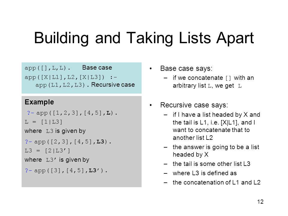 12 Building and Taking Lists Apart app([],L,L). Base case app([X|L1],L2,[X|L3]) :- app(L1,L2,L3).