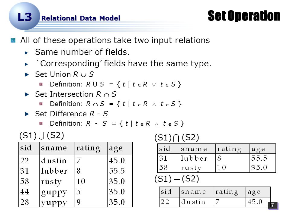 77 L3 Relational Data Model Set Operation All of these operations take two input relations Same number of fields.