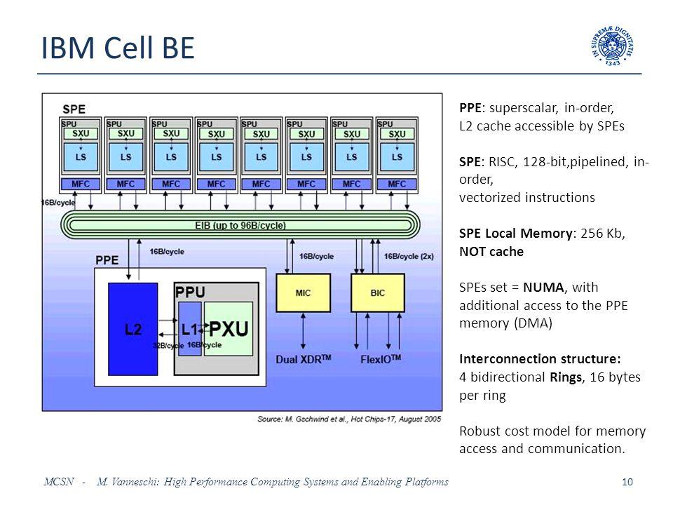 Intel Terascale project MCSN - M.