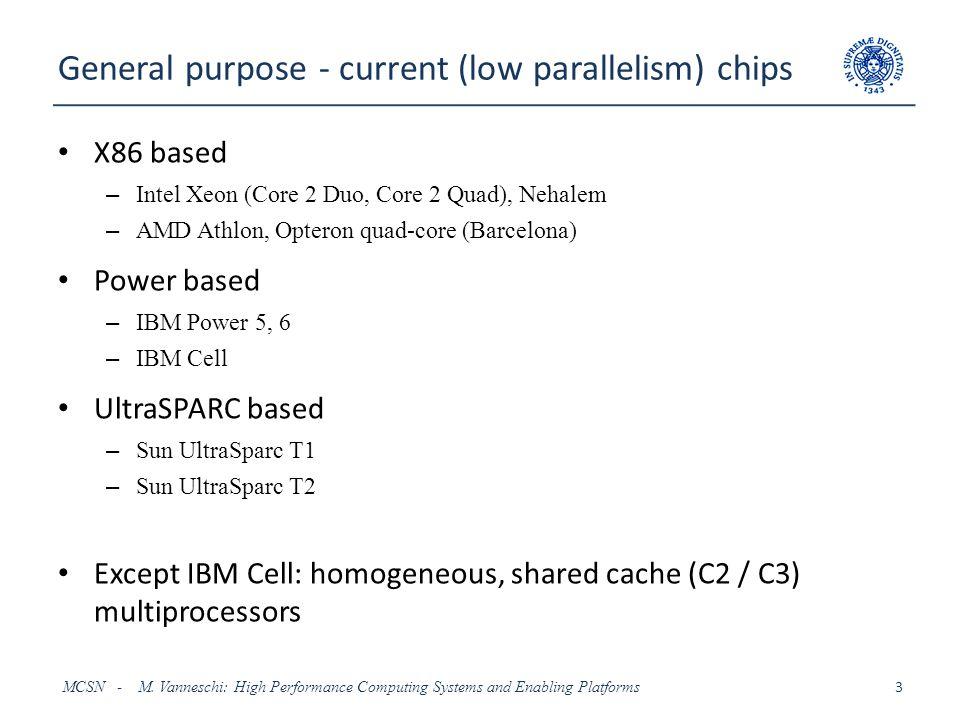 Intel SMPs MCSN - M.