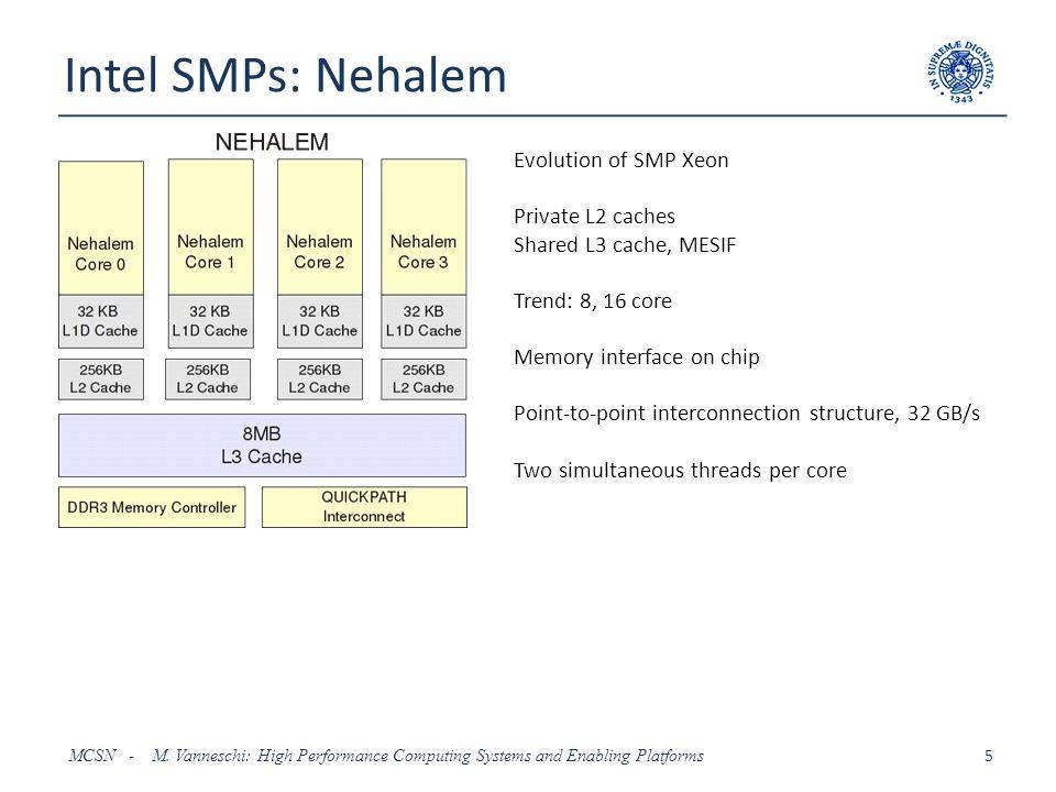 AMD Opteron Quad Core MCSN - M.