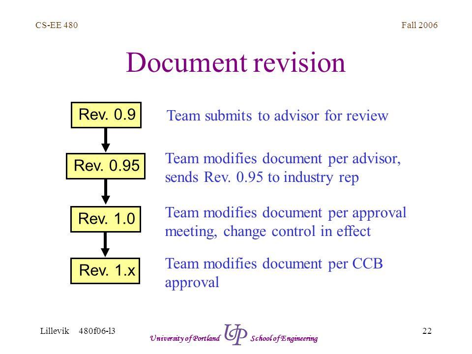 Fall 2006 22 CS-EE 480 Lillevik 480f06-l3 University of Portland School of Engineering Document revision Rev.