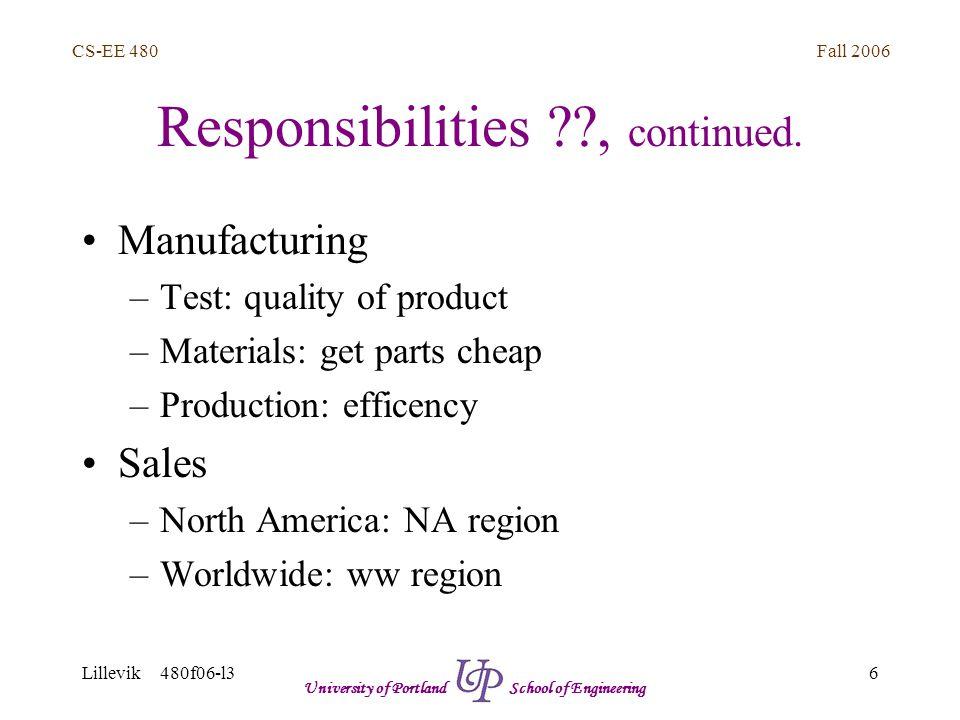 Fall 2006 27 CS-EE 480 Lillevik 480f06-l3 University of Portland School of Engineering Responsibilities ??, continued.