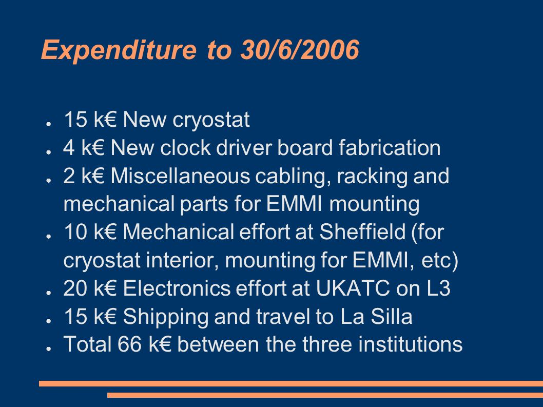Expenditure to 30/6/2006 ● 15 k€ New cryostat ● 4 k€ New clock driver board fabrication ● 2 k€ Miscellaneous cabling, racking and mechanical parts for EMMI mounting ● 10 k€ Mechanical effort at Sheffield (for cryostat interior, mounting for EMMI, etc) ● 20 k€ Electronics effort at UKATC on L3 ● 15 k€ Shipping and travel to La Silla ● Total 66 k€ between the three institutions