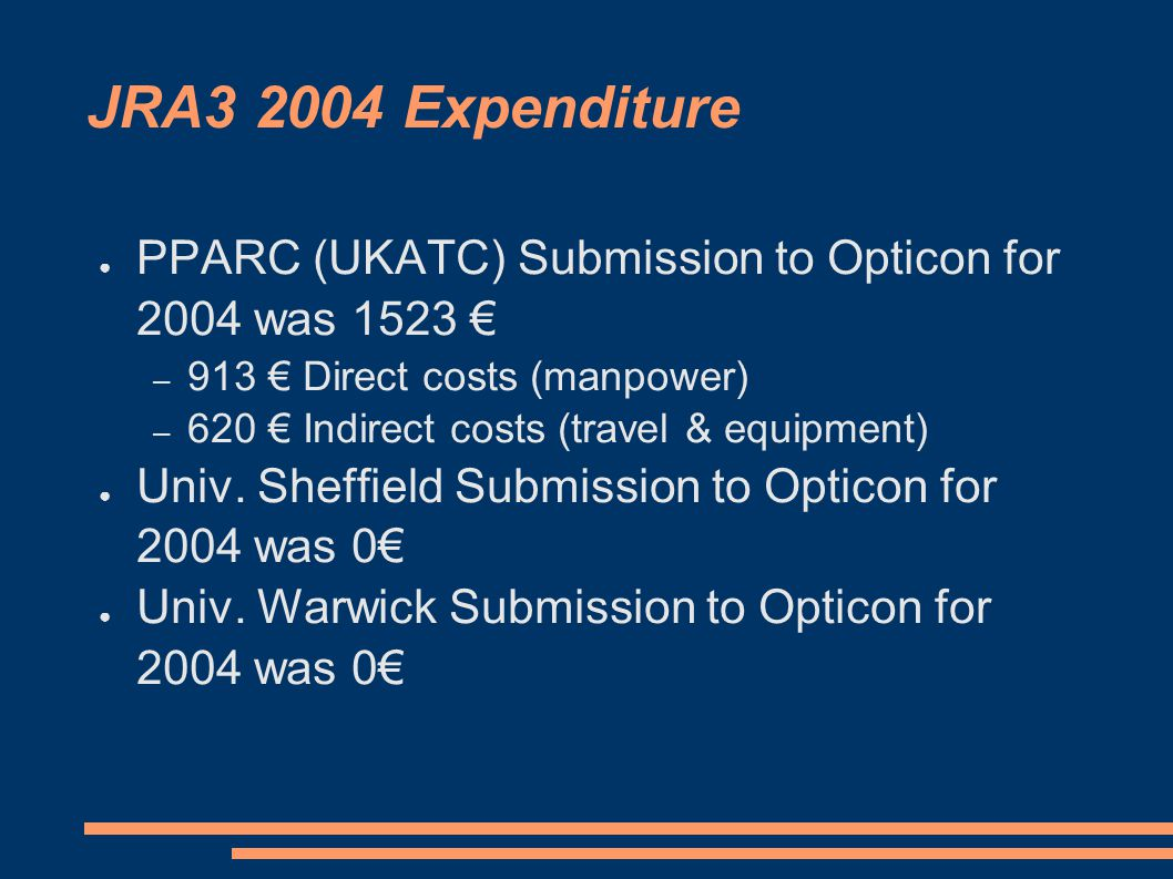 JRA3 2004 Expenditure ● PPARC (UKATC) Submission to Opticon for 2004 was 1523 € – 913 € Direct costs (manpower) – 620 € Indirect costs (travel & equipment) ● Univ.