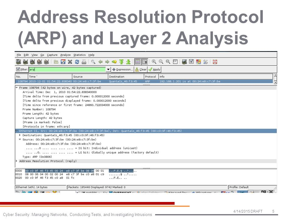 Address Resolution Protocol (ARP) and Layer 2 Analysis 4/14/2015 DRAFT5 Cyber Security: Managing Networks, Conducting Tests, and Investigating Intrusions