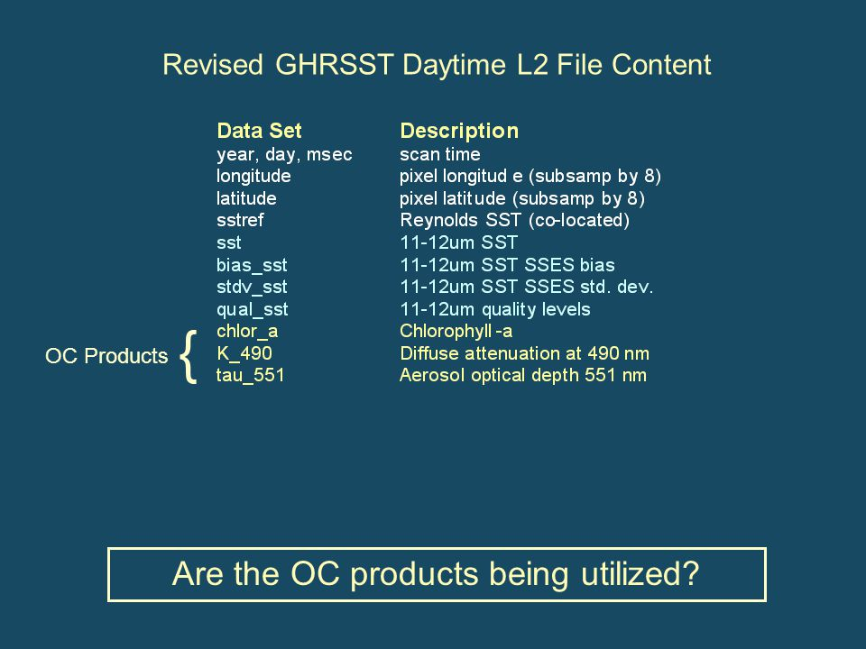 Revised GHRSST Daytime L2 File Content { OC Products Are the OC products being utilized