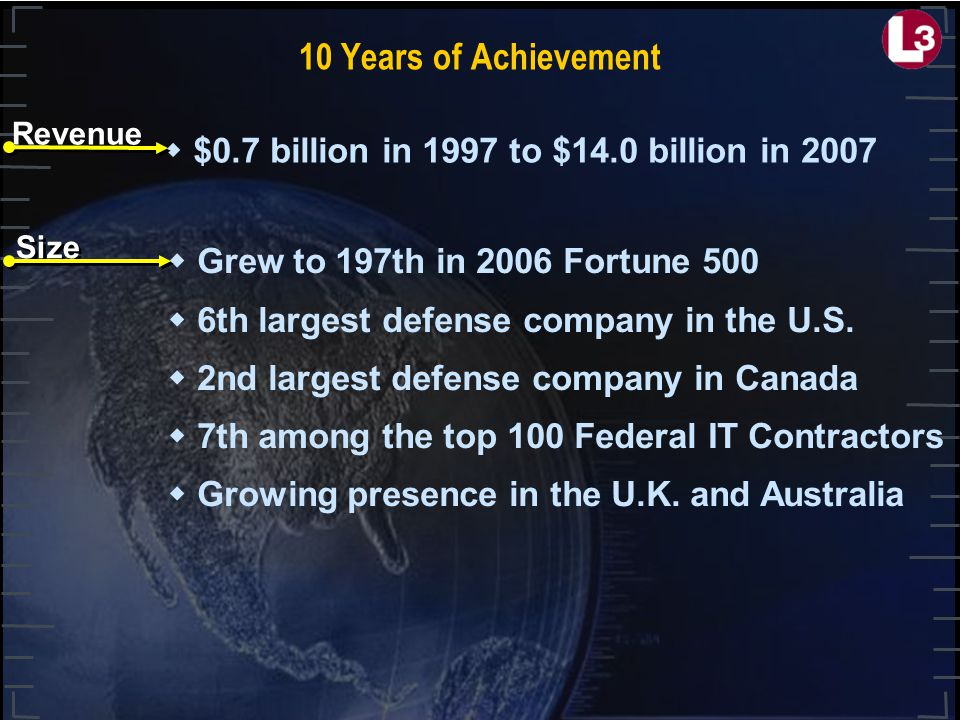 10 Years of Achievement  $0.7 billion in 1997 to $14.0 billion in 2007 Size  Grew to 197th in 2006 Fortune 500  6th largest defense company in the U.S.