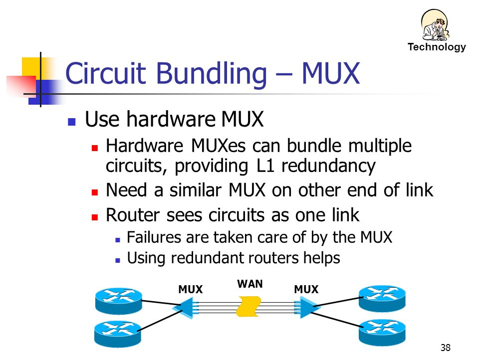 38 Circuit Bundling – MUX Use hardware MUX Hardware MUXes can bundle multiple circuits, providing L1 redundancy Need a similar MUX on other end of link Router sees circuits as one link Failures are taken care of by the MUX MUX WAN Using redundant routers helps Technology