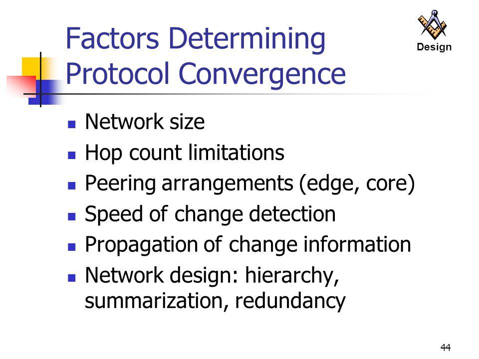 44 Factors Determining Protocol Convergence Network size Hop count limitations Peering arrangements (edge, core) Speed of change detection Propagation
