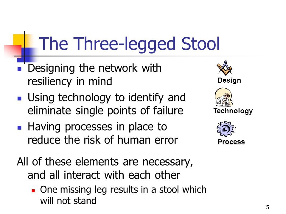 5 Designing the network with resiliency in mind Using technology to identify and eliminate single points of failure Having processes in place to reduce the risk of human error All of these elements are necessary, and all interact with each other One missing leg results in a stool which will not stand The Three-legged Stool Design Technology Process
