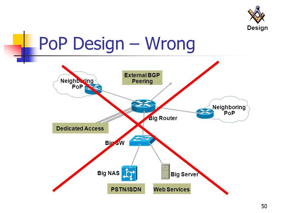50 PoP Design – Wrong Neighboring PoP PSTN/ISDN Big SW Big NAS External BGP Peering Neighboring PoP Design Dedicated Access Big Router Big Server Web