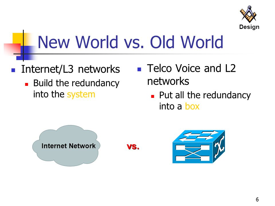 6 New World vs. Old World Internet/L3 networks Build the redundancy into the system Telco Voice and L2 networks Put all the redundancy into a box Inte