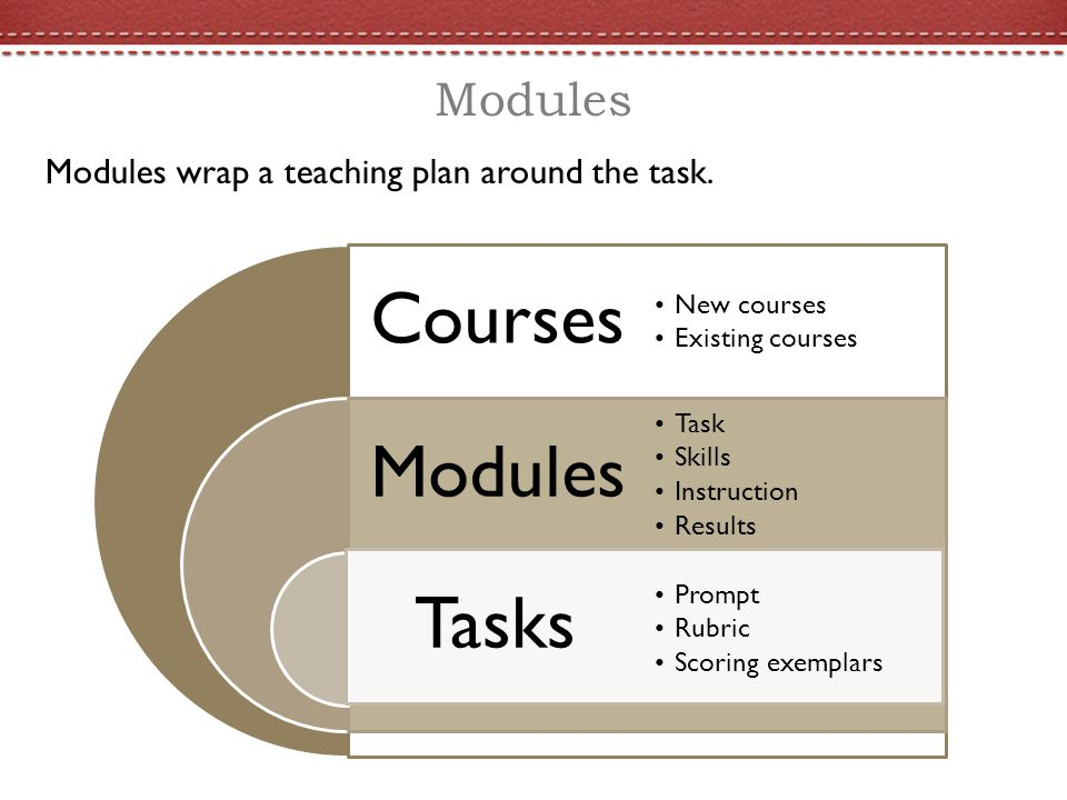 Modules Modules wrap a teaching plan around the task.