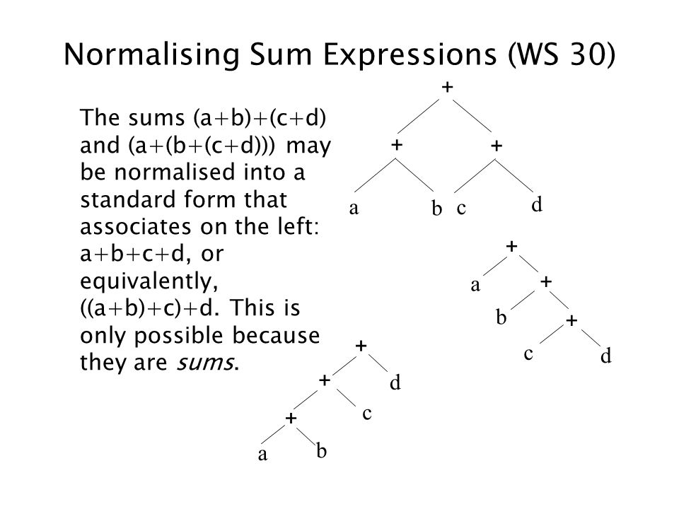 Normalising Sum Expressions (WS 30) The sums (a+b)+(c+d) and (a+(b+(c+d))) may be normalised into a standard form that associates on the left: a+b+c+d, or equivalently, ((a+b)+c)+d.