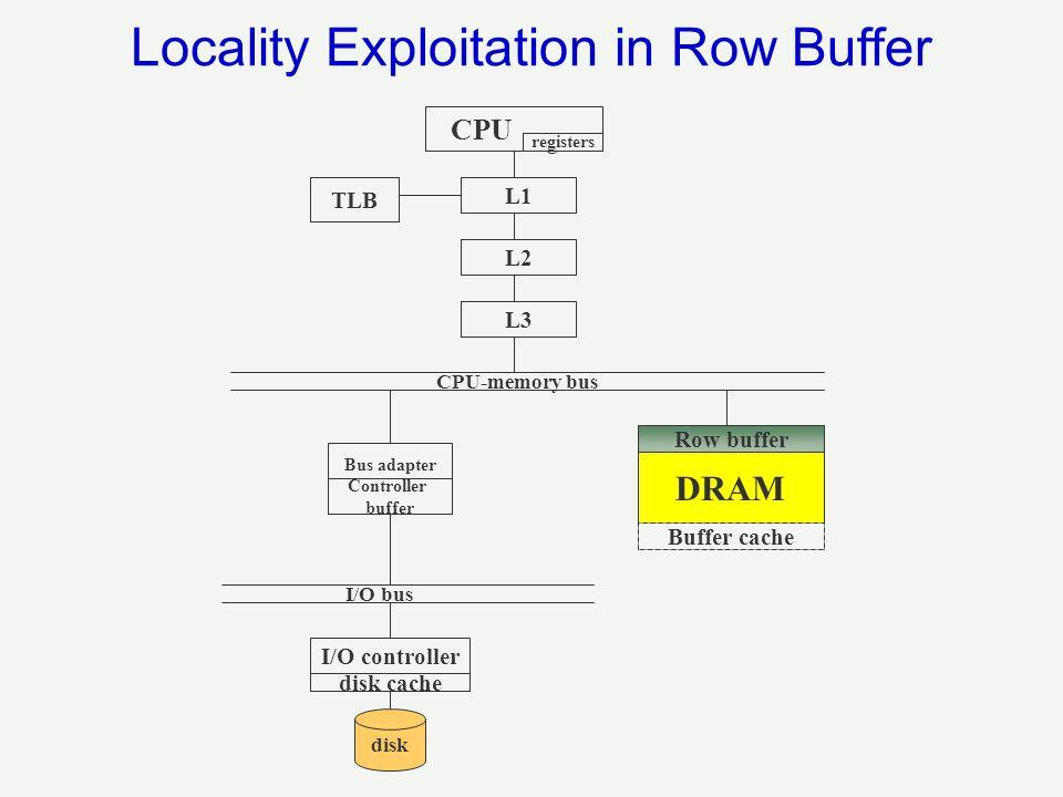 CPU Registers L1 TLB L3 L2 Row buffer DRAM Bus adapter Controller buffer Buffer cache CPU-memory bus I/O bus I/O controller disk Disk cache TLB regist