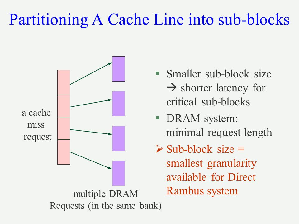 Partitioning A Cache Line into sub-blocks §Smaller sub-block size  shorter latency for critical sub-blocks §DRAM system: minimal request length  Sub-block size = smallest granularity available for Direct Rambus system a cache miss request multiple DRAM Requests (in the same bank)