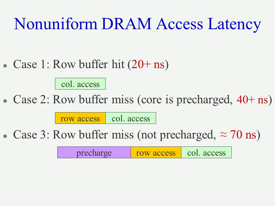 Nonuniform DRAM Access Latency l Case 1: Row buffer hit (20+ ns) l Case 2: Row buffer miss (core is precharged, 40+ ns ) l Case 3: Row buffer miss (not precharged, ≈ 70 ns) prechargerow accesscol.