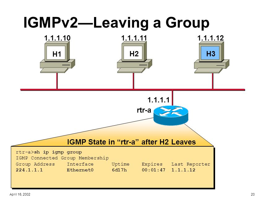 20April 16, 2002 IGMPv2—Leaving a Group rtr-a>sh ip igmp group IGMP Connected Group Membership Group Address Interface Uptime Expires Last Reporter 224.1.1.1 Ethernet0 6d17h 00:01:47 1.1.1.12 1.1.1.1 H1 H2H3 1.1.1.101.1.1.111.1.1.12 rtr-a IGMP State in rtr-a after H2 Leaves