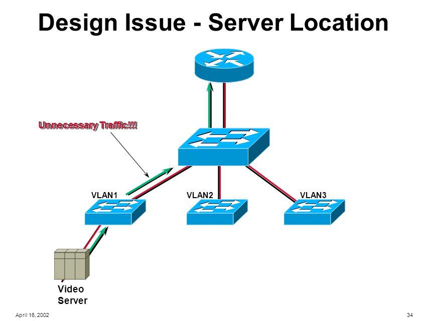 34April 16, 2002 Video Server Unnecessary Traffic!!! VLAN1VLAN2VLAN3 Design Issue - Server Location