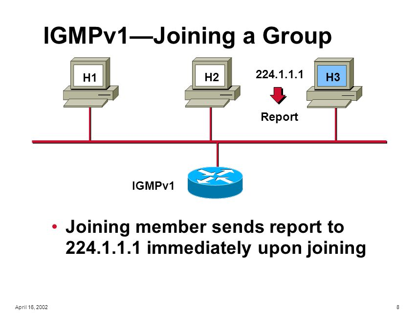 8April 16, 2002 H3 IGMPv1—Joining a Group Joining member sends report to 224.1.1.1 immediately upon joining H3 224.1.1.1 Report IGMPv1 H1 H2