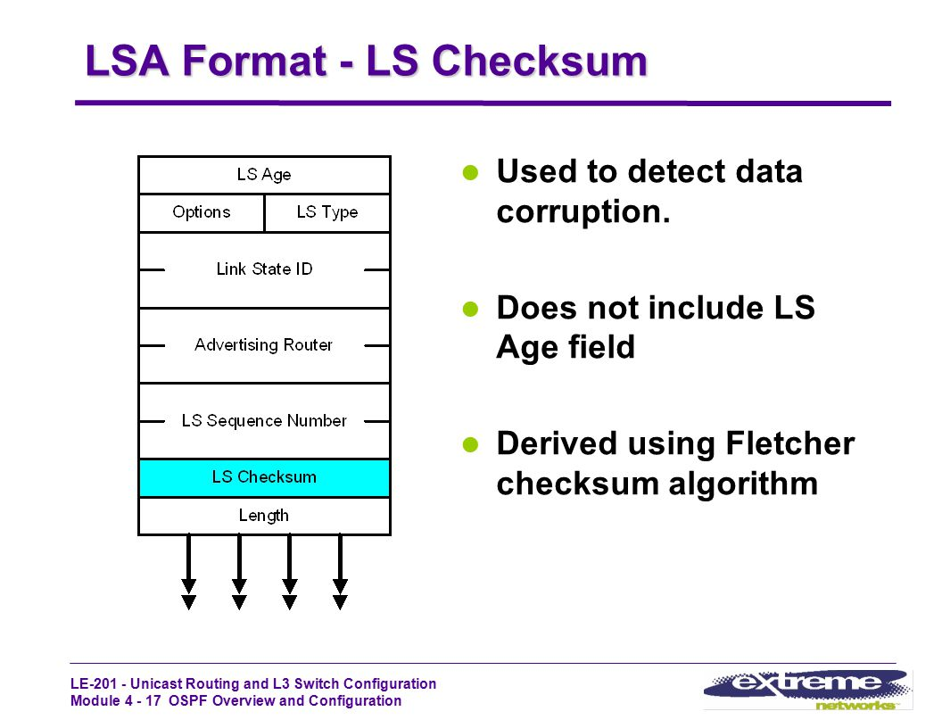 LE-201 - Unicast Routing and L3 Switch Configuration Module 4 - 17 OSPF Overview and Configuration LSA Format - LS Checksum Used to detect data corrup