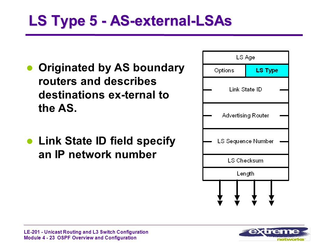 LE-201 - Unicast Routing and L3 Switch Configuration Module 4 - 23 OSPF Overview and Configuration LS Type 5 - AS-external-LSAs Originated by AS bound