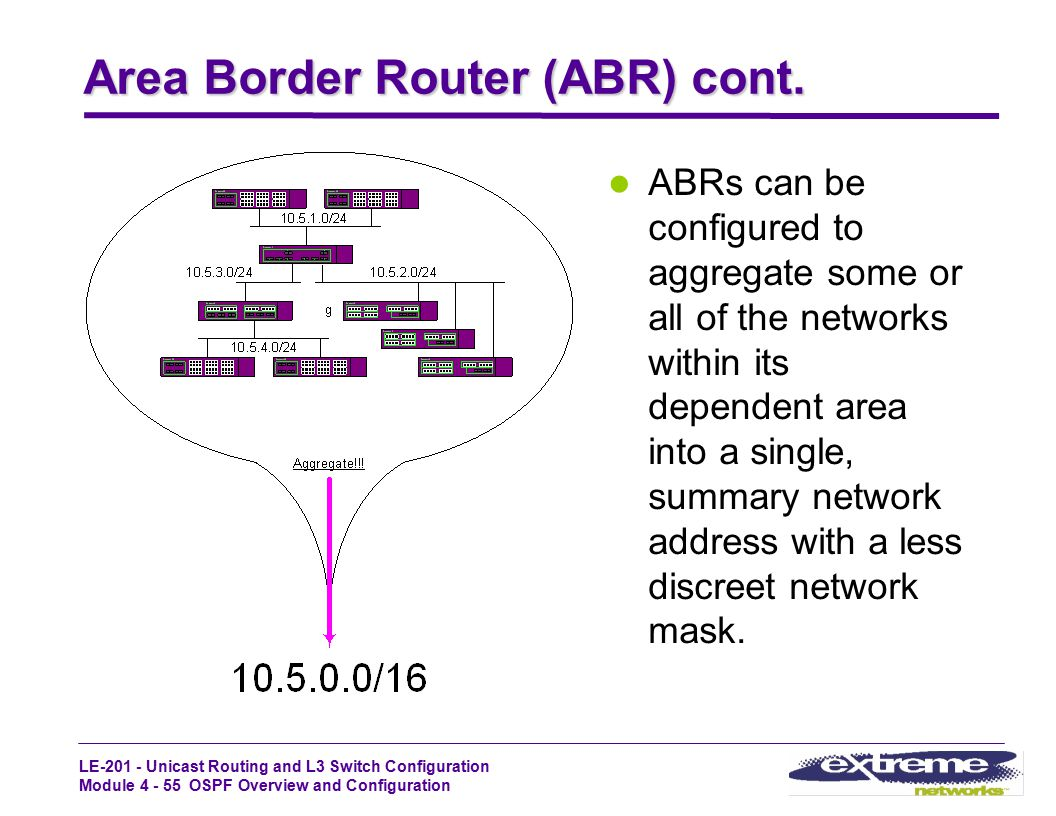 LE-201 - Unicast Routing and L3 Switch Configuration Module 4 - 55 OSPF Overview and Configuration Area Border Router (ABR) cont. ABRs can be configur