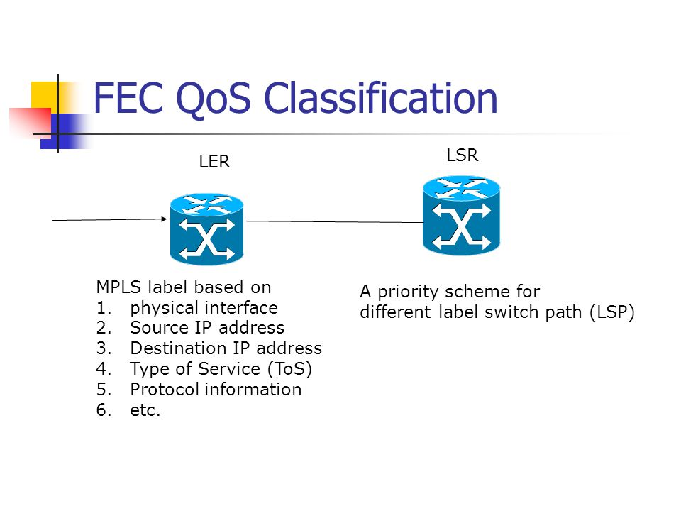 MPLS and QoS An important proposed MPLS capability is quality of service (QoS) support.