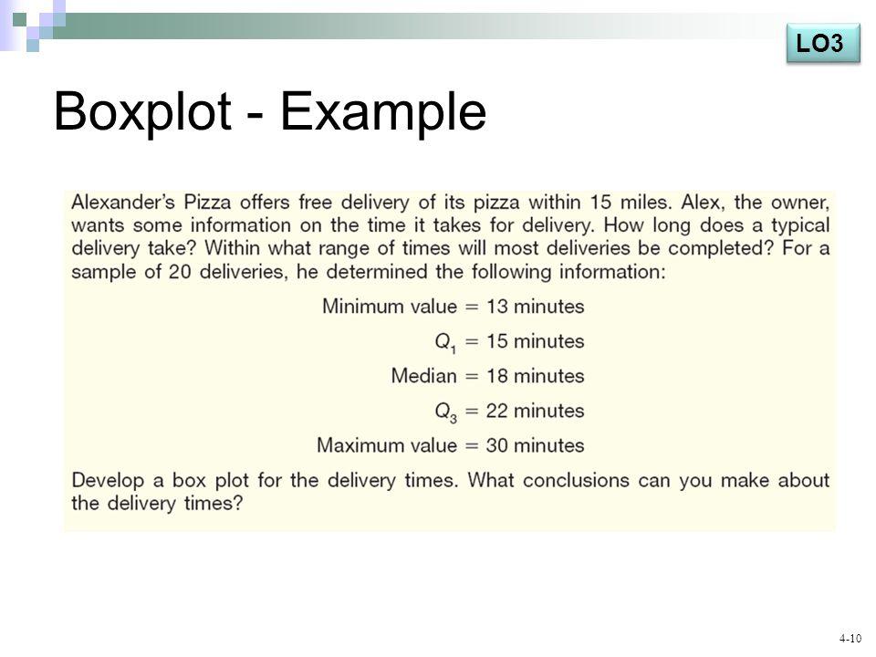 4-10 Boxplot - Example LO3