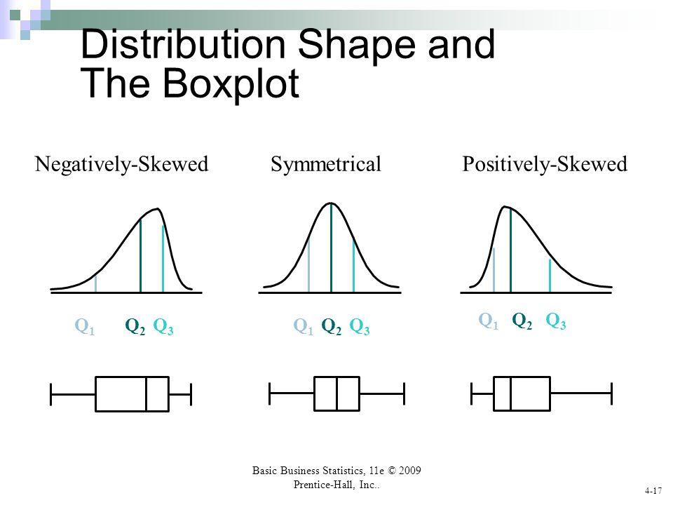 4-17 Basic Business Statistics, 11e © 2009 Prentice-Hall, Inc..
