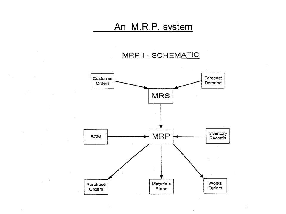 An M.R.P. system