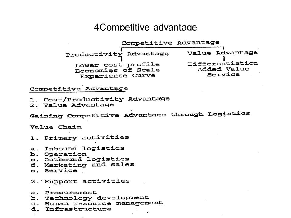 4Competitive advantage