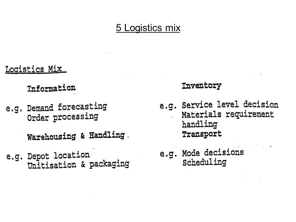 5 Logistics mix