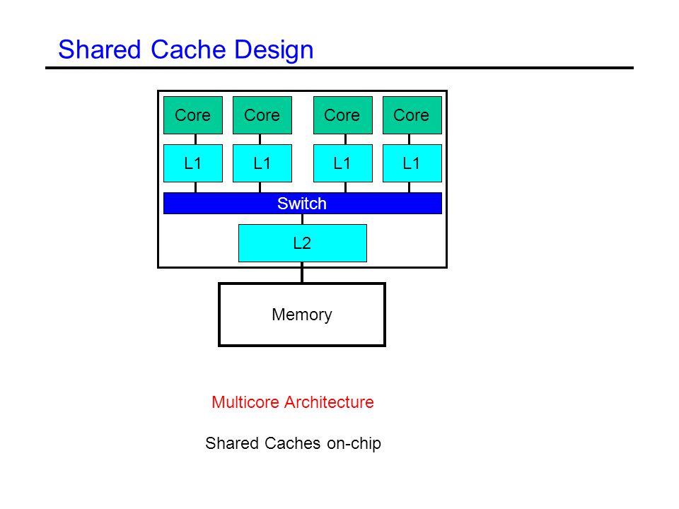 Shared Cache Design Memory Core L1 L2 Switch Core L1 Multicore Architecture Shared Caches on-chip